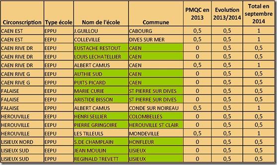 PMQC 2